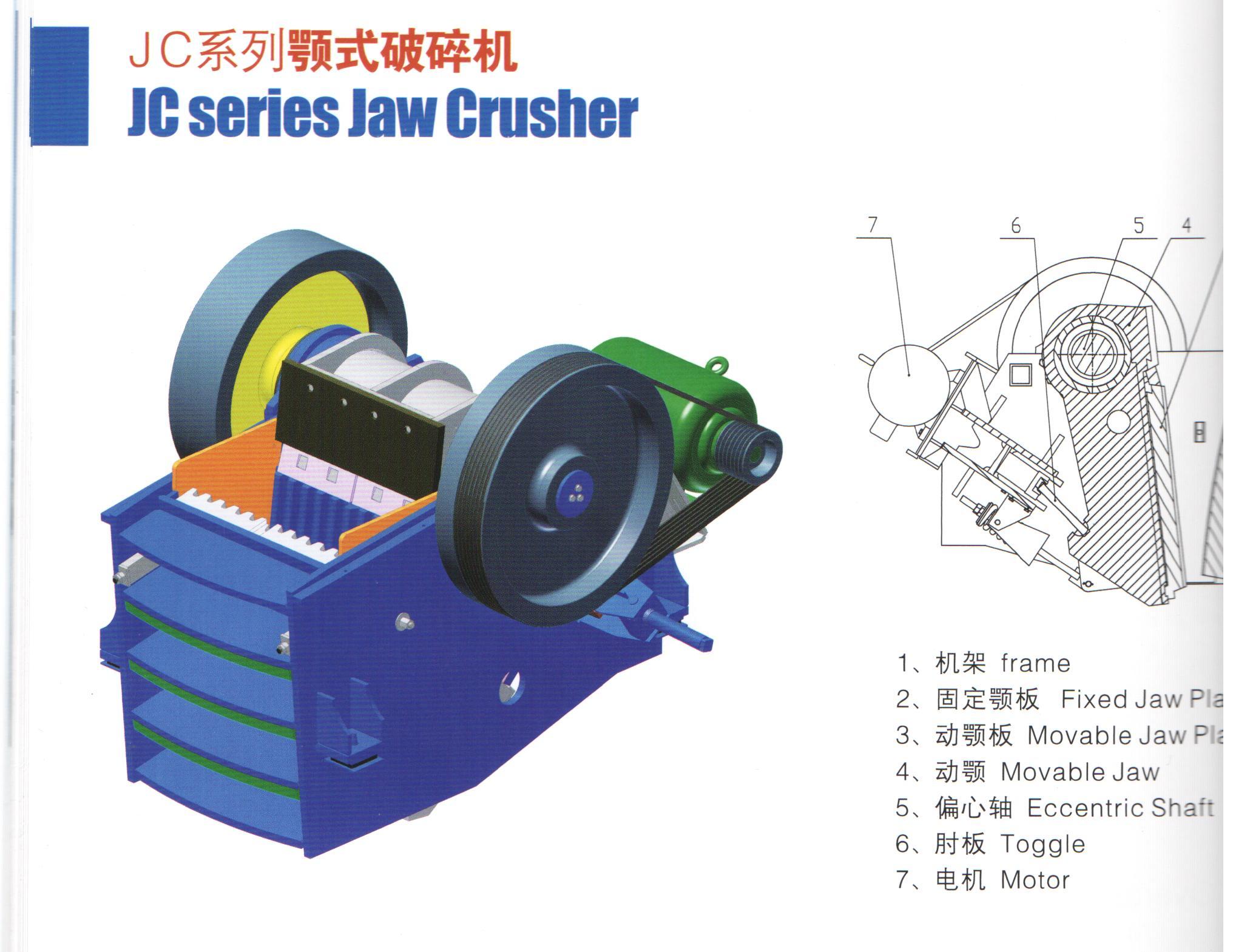 JC series jaw crusher working principle diagram